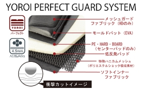 yoroi-perfect guard